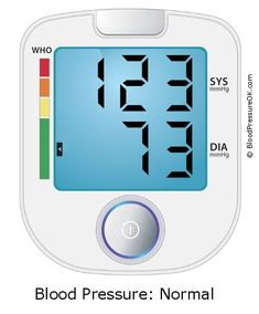 Blood Pressure 123 over 73 - what do these values mean?