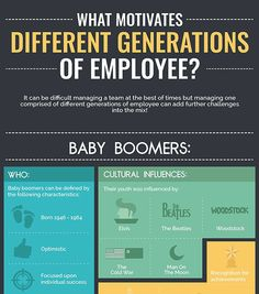 This infographic provides a guide to the key things that motivate each generation of workers—and meeting participants. Team Building Companies, Team Building Challenges, Corporate Team Building, Team Bonding, Work Inspiration, How To Apply, How To Make, Event Venues, A Team