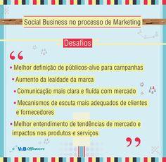 Social Business no processo de Marketing. Para saber mais sobre como se tornar um Social Business, entre em contato conosco!