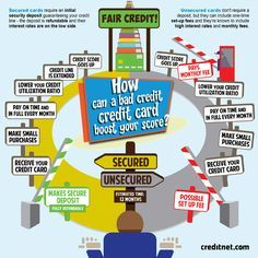 credit card easy approval singapore
