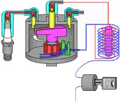 This diagram shows the parts of your ignition system.