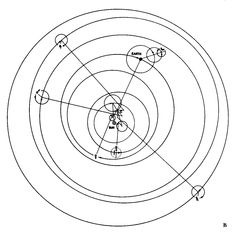 Nicolaus Copernicus drawings - Google Search
