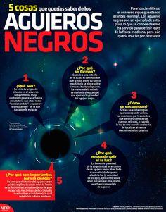 5 cosas que querías saber de los agujeros negros #ciencia #science #infografía