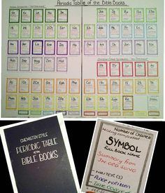Part of our latest family worship project: a chemistry style periodic table of bible books - using pages 34, 35, 1662, 1663 of the revised NWT & the 3 bible book songs from JW.org...the colour key runs along the bottom explains the colour of each group of books, whilst each square shows the book name, shortened name, number of chapters, date written, writer(s), place written, time period covered, summary of the contents & the description of each group of books.... it's been fascinating…