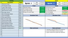 Agile Project Management Dashboard Excel Free Download