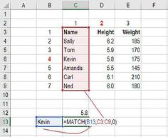 Combining INDEX and MATCH functions is a more powerful lookup formula than VLOOKUP. Learn how to use INDEX MATCH MATCH in Excel tutorial