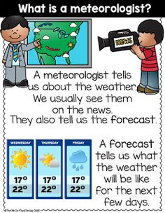 Kindergarten Weather and Climate unit aligned to NGSS standards Hands on activities, non fiction reading passages, vocabulary, and more are included to help you teach these standards. Weather Kindergarten, Teaching Weather, Preschool Weather, Kindergarten Anchor Charts, Weather Science, Weather Activities, Homeschool Kindergarten, Kindergarten Lessons, Science Activities