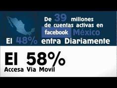 ▶ Impacto de las Redes Sociales en México y Latinoamérica - YouTube