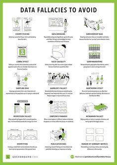 Data Fallacies to Avoid | An Illustrated Collection of Mistakes People Often Make When Analyzing Data