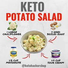 If you are interested in the healthy Keto Diet to lose some weight and get fit, check the article down below! Its also why some people fail with Keto and some people are really successfull. Low Carb Meal, Keto Meal Plan, Meal Prep, Ketogenic Recipes, Low Carb Recipes, Diet Recipes, Burger Recipes, Sausage Recipes, Soup Recipes
