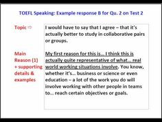 IELTS & TOEFL Vocabulary - Technology - YouTube - I teach ELA as ...