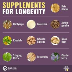 Learn How the Bodies Hormones May Be the Essential Key to Longevity? Hormones influence the functioning of our body. Balanced hormones may play a key role in your health. Could balancing hormones be the key to longevity? Nutrition Guide, Health And Nutrition, Health Tips, Health And Wellness, Health Articles, Wellness Clinic, Fitness Nutrition, Mental Health, Adrenal Health