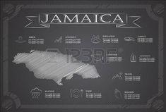 Jamaica, la infografía, los datos estadísticos, de las vistas.