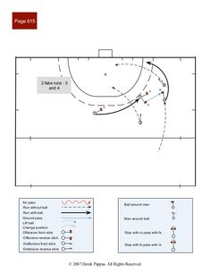Field Hockey patterns of play 12 Field Hockey Drills, Play, Patterns, Sports, Exercise, Field Hockey, Block Prints, Hs Sports, Excercise