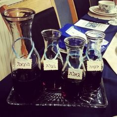 Four cups of wine, Passover