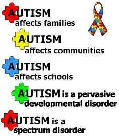 autism infographic: facts about autism awareness | Images for ...