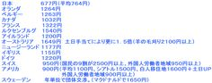 http://www.mudainodocument.com/articles/32335.html