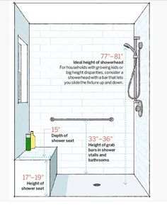 Small Bathroom Remodel Design Ideas On A Budget - Home Design on Home Bathroom Ideas 1789 Ada Bathroom, Handicap Bathroom, Basement Bathroom, Small Bathroom, Master Bathroom, Master Shower, Bath Ideas, Bathroom Shower Tiles, Bathroom Shower Remodel
