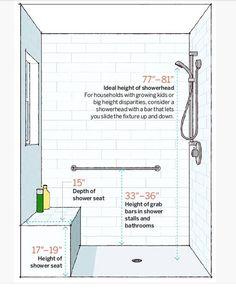 Small Bathroom Remodel Design Ideas On A Budget - Home Design on Home Bathroom Ideas 1789 Ada Bathroom, Handicap Bathroom, Basement Bathroom, Master Bathroom, Bathroom Ideas, Bath Ideas, Master Shower, Bathroom Shower Designs, Small Bathroom Redo