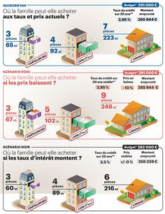 [Infographie] Achat immobilier 1 - 2014