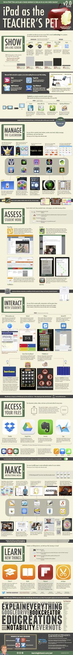 iPad as the Teacher's Pet - Version 2.0 (Updated April 2014)