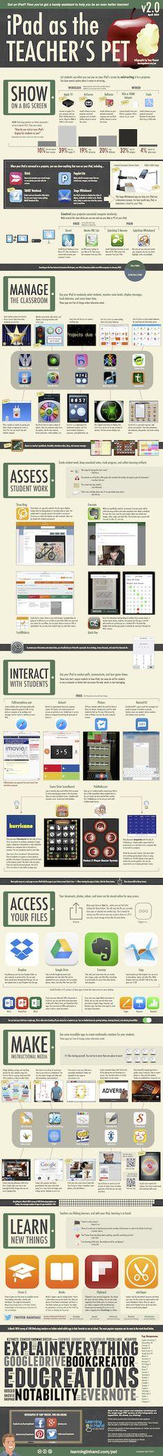 iPad as the Teacher's Pet - Version 2.0 (Updated April 2014)