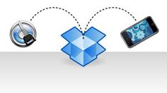 5 cool things to sync with Dropbox on your Mac