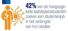 Haal meer uit het talent van de student - Randstad België