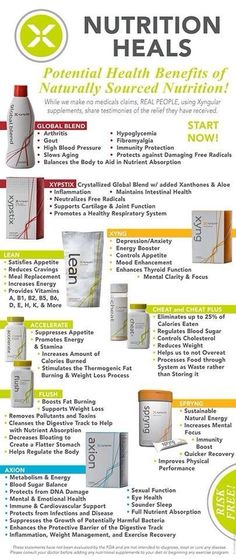 Truly am believing in these products. Such a wide variety that will help anybody! I'm using them for mental focus! I would love to chat with you about them!