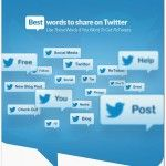 Words that get content shared on social media #smm #infographic