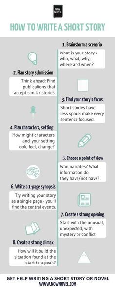 Learn how to write a short story that you can submit to publishers confidently. Read about the short story writing process. Creative Writing Tips, Book Writing Tips, Writing Words, Fiction Writing, Writing Process, Writing Resources, Writing Help, Writing Skills, Short Story Writing Prompts
