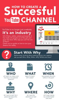 socialkingmaker:  A Step-By-Step Guide To Get Famous On YouTube...
