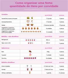 How to organize a party: amount of snacks, sweets and drinks per person. Comida Para Baby Shower, E 500, Happy Birthday, Birthday Parties, 15th Birthday, Birthday Ideas, Diy Party, Party Ideas, Holidays And Events