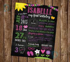 Summer Party Birthday Chalkboard Poster - Summer Birthday - Flowers Birthday - Birthday Chalkboard Poster - *** Digital File Only *** by DigitalArtDesignsByB on Etsy