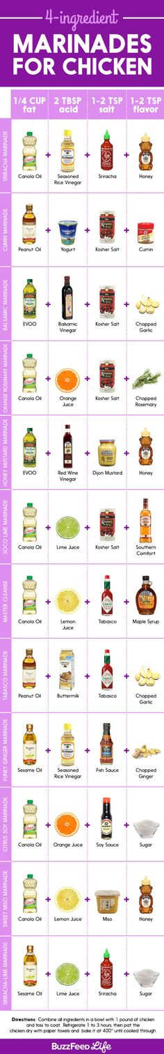 Upgrade your standard chicken breast with any of these delicious marinades (all made from only four ingredients!).   26 Ways To Trick People Into Thinking You're A Good Cook
