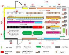 9 Shop Centers Ideas Store Layout Store Plan Supermarket Design