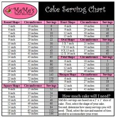 Traditional Wedding Cake Sizes 2 X 1 Cake Serving Guide, Cake Serving Chart, Cake Sizes And Servings, Cake Servings, Baking Business, Cake Business, Cake Chart, Cake Portions, Cake Pricing