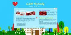 Project: Blood Pressure. Student: Nguyen Huy Cong, Dao Thi Nhung, Nguyen Minh Phuc, Tran Thi Hong Hoa. Teacher: Khuc Thị Thu Ha