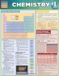 Chemistry (Quick Study Academic) by Inc. BarCharts http://www.amazon.com/dp/1423218590/ref=cm_sw_r_pi_dp_1Flywb0W9F66G