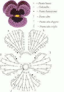 Intrecci Incantati: fiore Panzè all'uncinetto