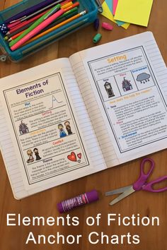 I love using anchor charts to introduce new concepts and skills to my students. These story elements anchor charts work … Poetry Anchor Chart, Writing Anchor Charts, Plot Anchor Chart, Reading Strategies, Reading Skills, Reading Comprehension, Comprehension Strategies, Reading Response, Teaching Poetry