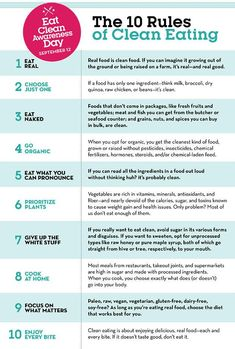 Clean eating is intimidating! Here is a Beginners Guide to Clean Eating!