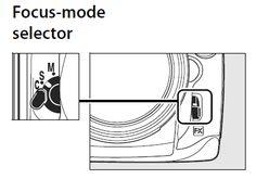 Most comprehensive explanation of autofocus modes I've found!
