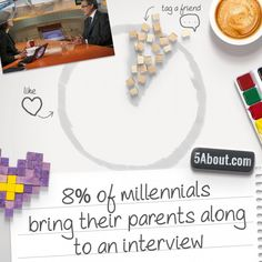 #5About Interviews | 8% Of Millennials Bring Their Parents Along To An Interview | Pin And Share!