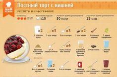 Предлагаем приготовить замечательный постный торт с вишней. Без молока, яиц и сливочного масла.