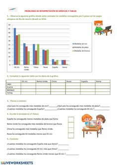 Worksheets, Teaching Spanish, Bar Chart, Teaching Supplies, Home, Geometry Activities, Blue Prints, School, Bar Graphs