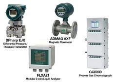 Field Instruments and Analytical Equipments