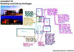 p#4: Book shop and Cafe by ArcFaggin (Annisa Permata Sari // 1106071145)
