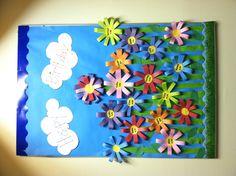 Happy Birthday board!!