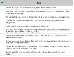 TOP 10 WAYS TO USE GOOGLE APPS IN YOUR CLASSROOM